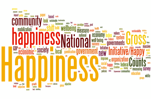 Happiness Worldcloud